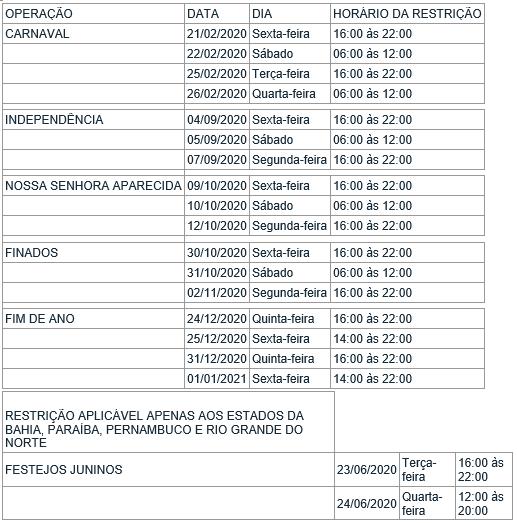 Covid-19: PRF altera cronograma de restrição de tráfego em feriados nacionais unnamed 1