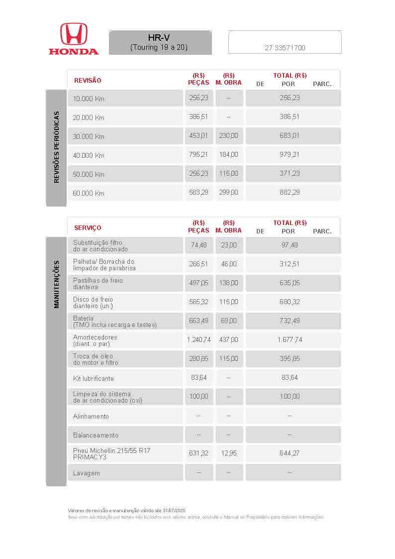 Tabela de Revisão Honda HR-V Touring