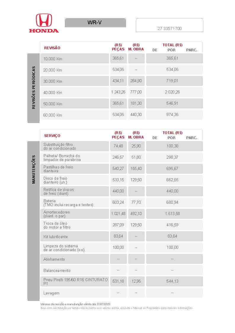 Tabela de Revisão Honda WR-V
